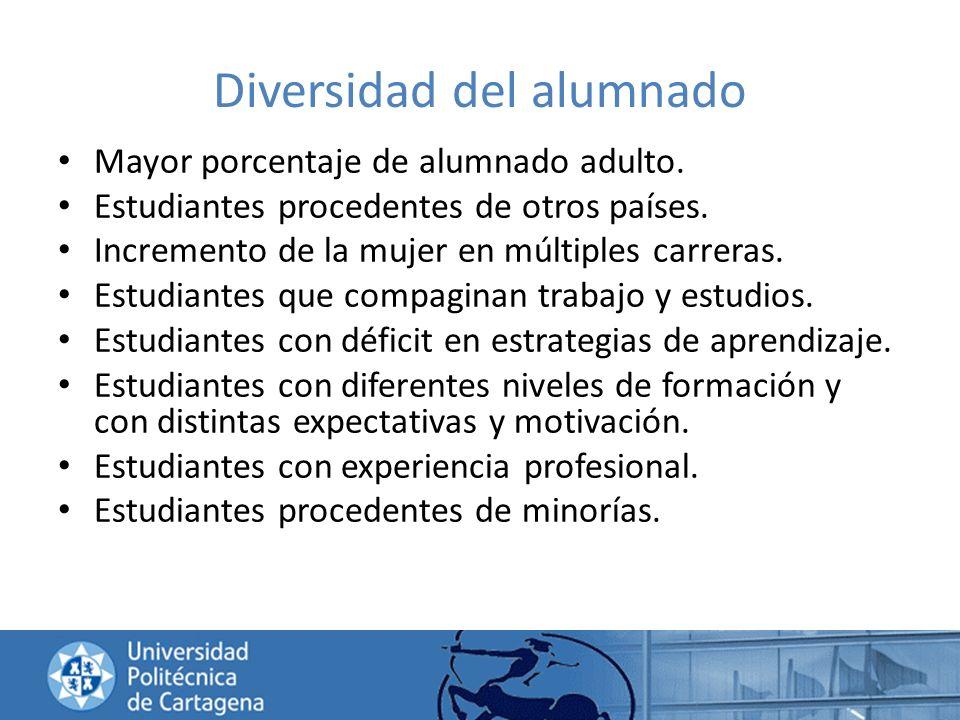 Diversidad del alumnado