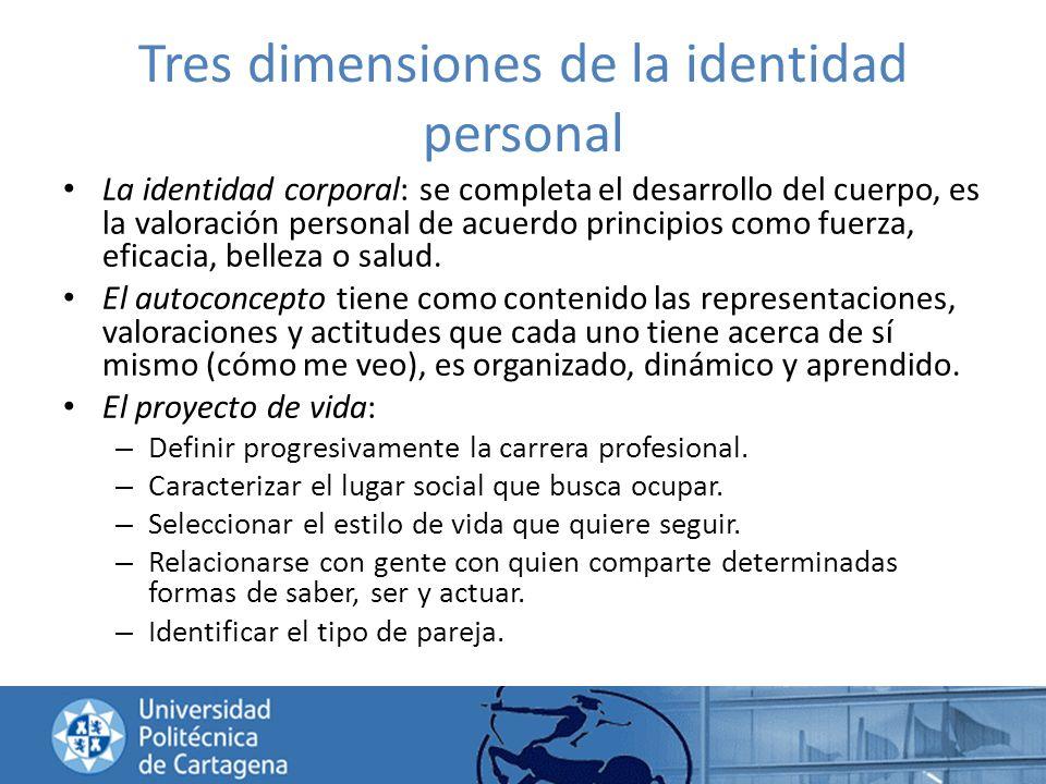 Tres dimensiones de la identidad personal