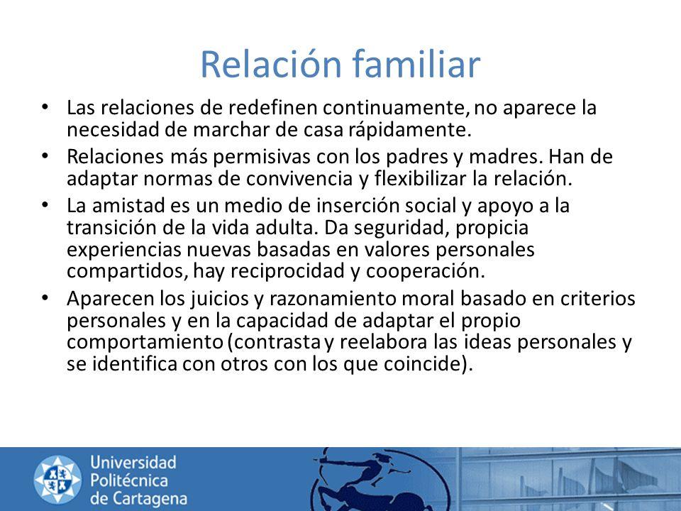 Relación familiar Las relaciones de redefinen continuamente, no aparece la necesidad de marchar de casa rápidamente.