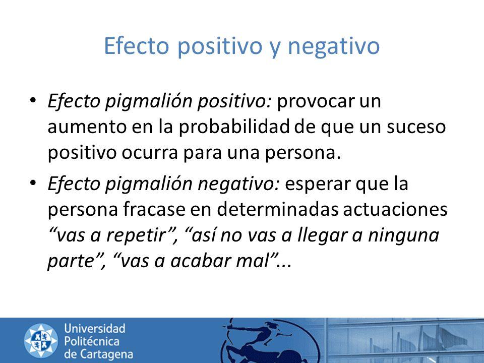 Efecto positivo y negativo