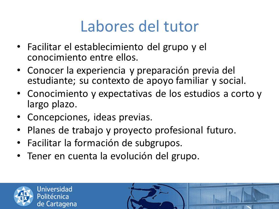 Labores del tutor Facilitar el establecimiento del grupo y el conocimiento entre ellos.