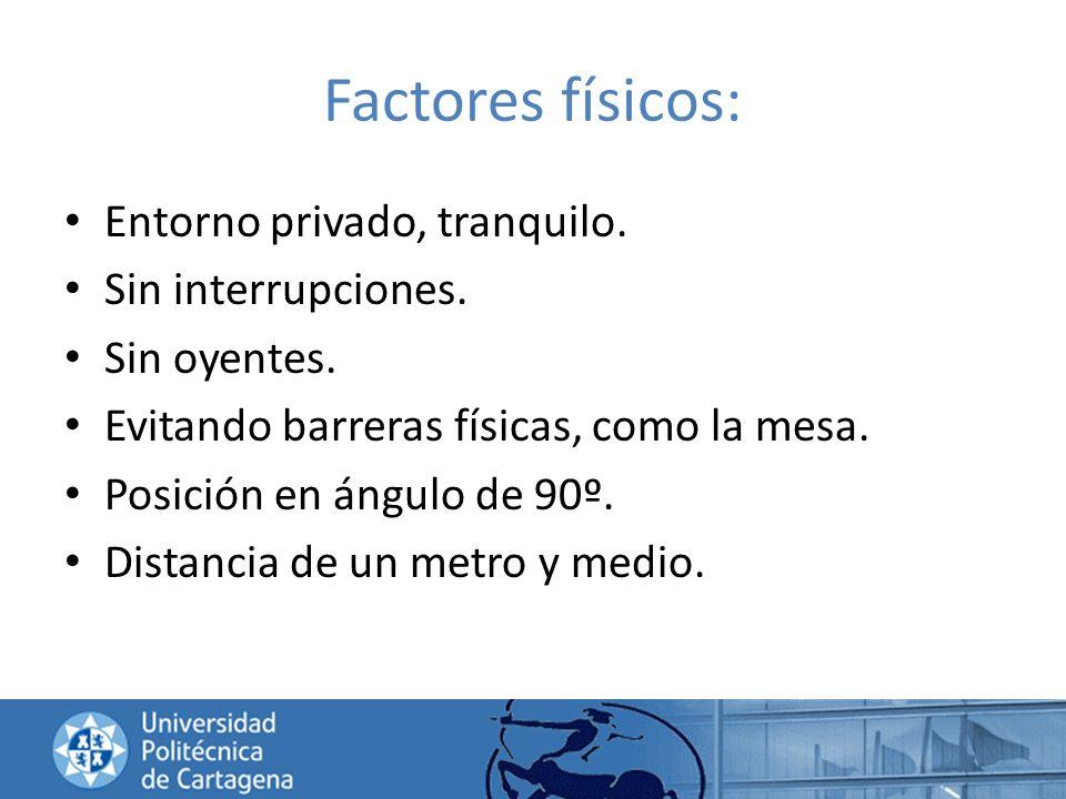 Factores físicos: Entorno privado, tranquilo. Sin interrupciones.