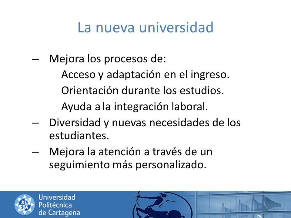 La nueva universidad Mejora los procesos de:
