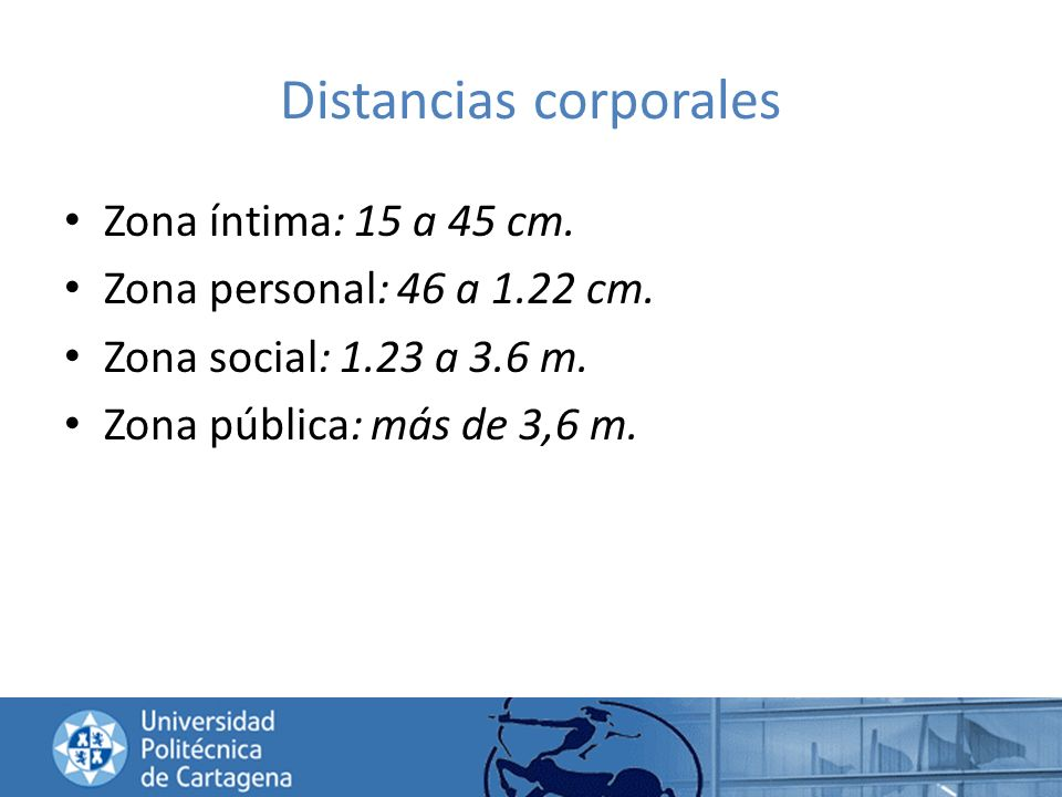 Distancias corporales