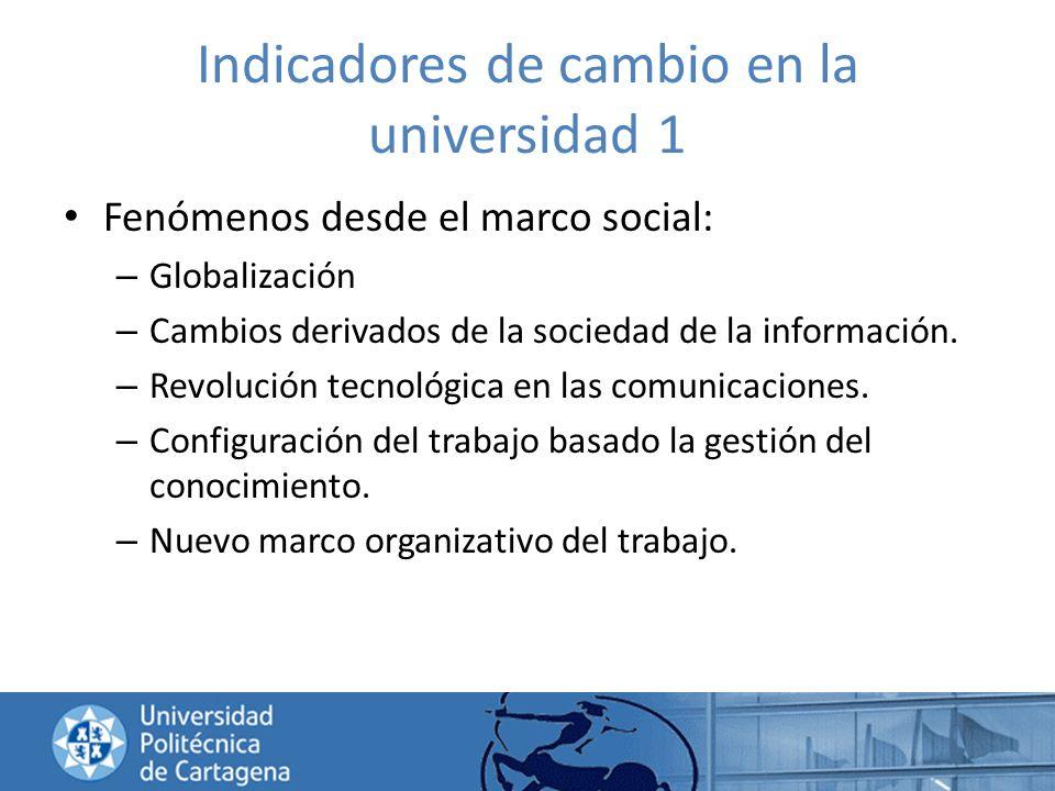 Indicadores de cambio en la universidad 1