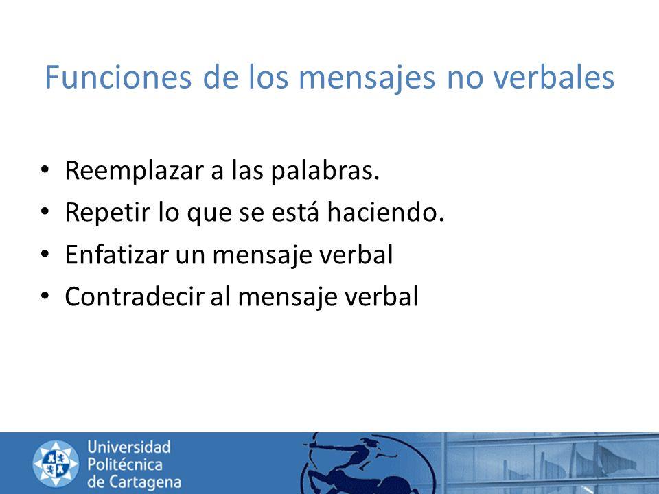 Funciones de los mensajes no verbales