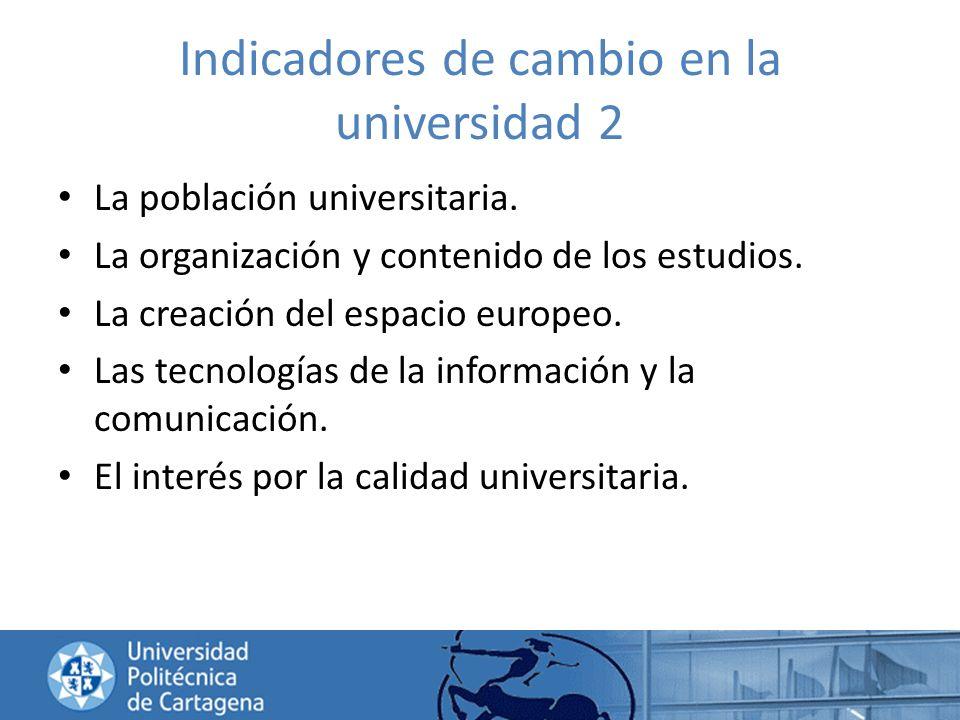 Indicadores de cambio en la universidad 2