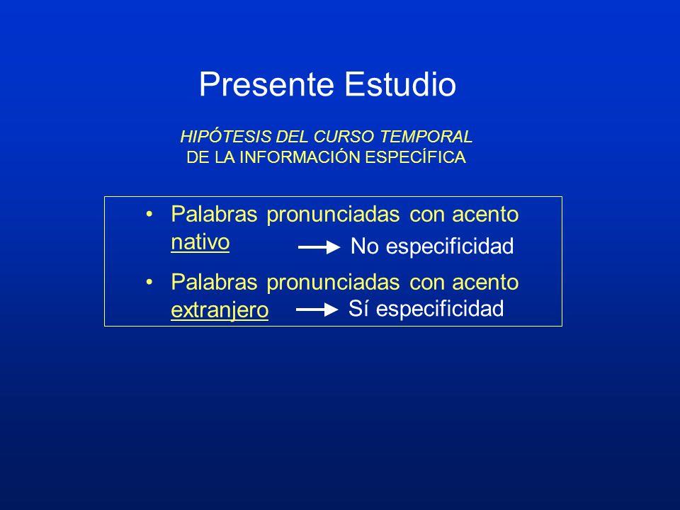 HIPÓTESIS DEL CURSO TEMPORAL DE LA INFORMACIÓN ESPECÍFICA