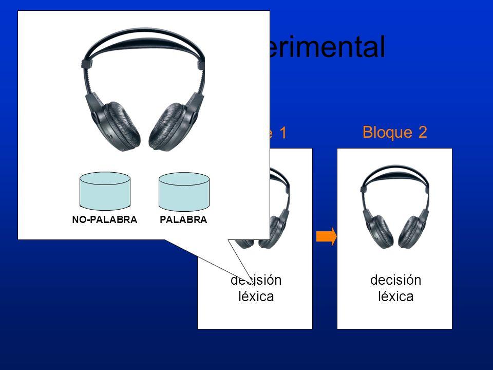 Diseño Experimental Bloque 1 Bloque 2 decisión léxica decisión léxica