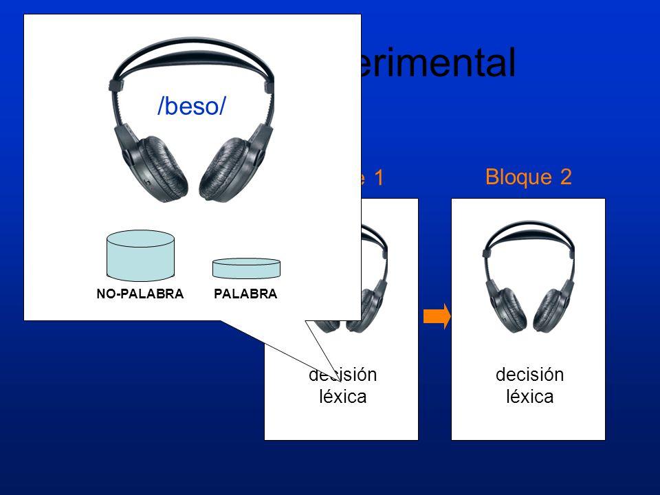 Diseño Experimental /beso/ Bloque 1 Bloque 2 decisión léxica