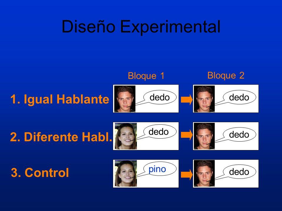 Diseño Experimental 1. Igual Hablante 2. Diferente Habl. 3. Control