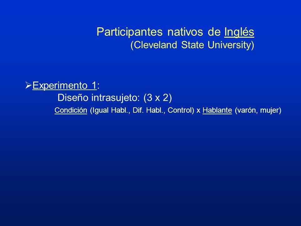 Participantes nativos de Inglés (Cleveland State University)