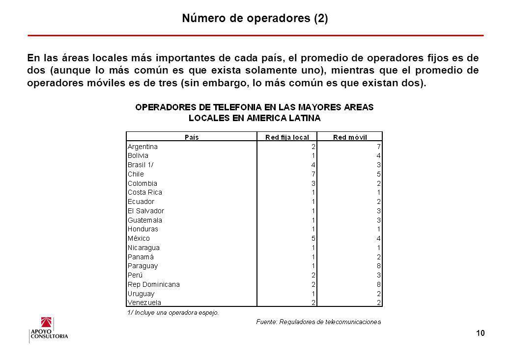 Número de operadores (2)