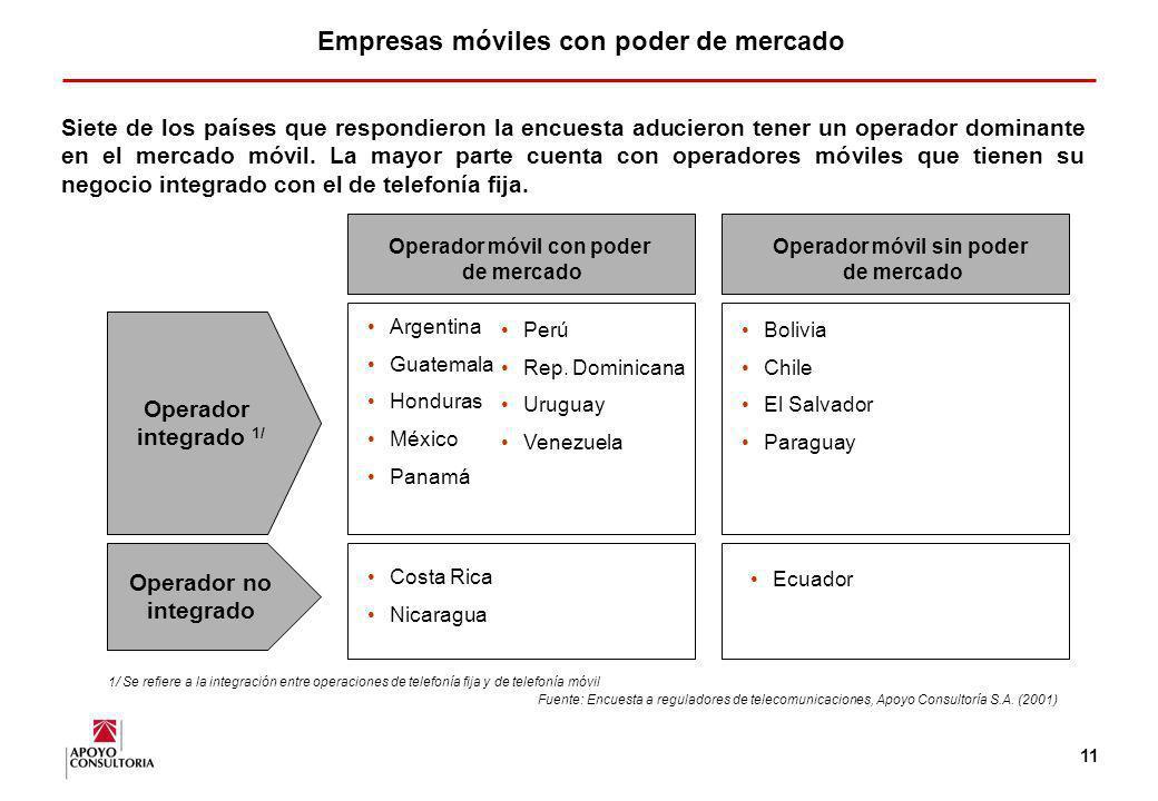 Empresas móviles con poder de mercado