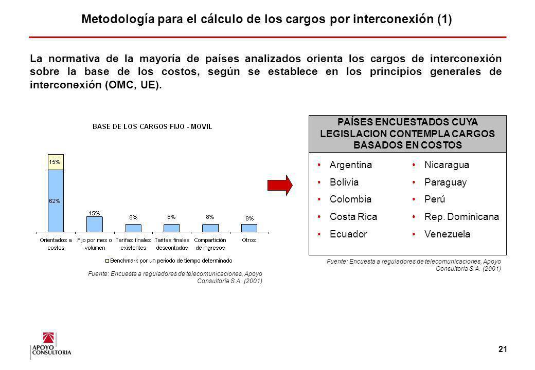 Metodología para el cálculo de los cargos por interconexión (1)