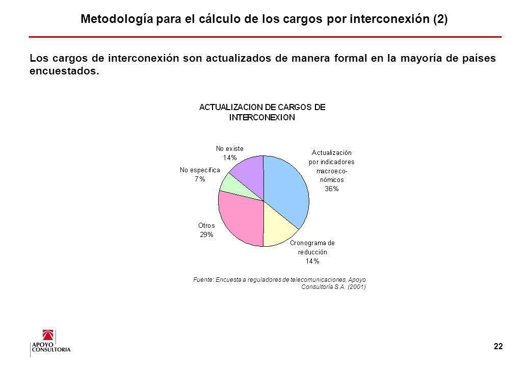 Metodología para el cálculo de los cargos por interconexión (2)