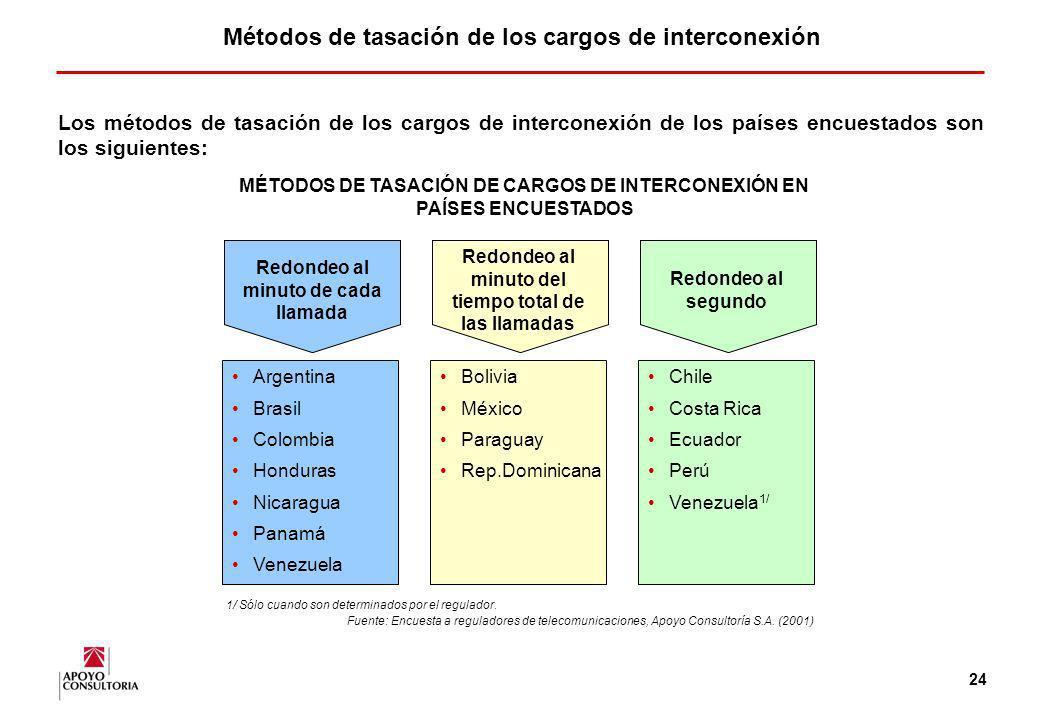 Métodos de tasación de los cargos de interconexión