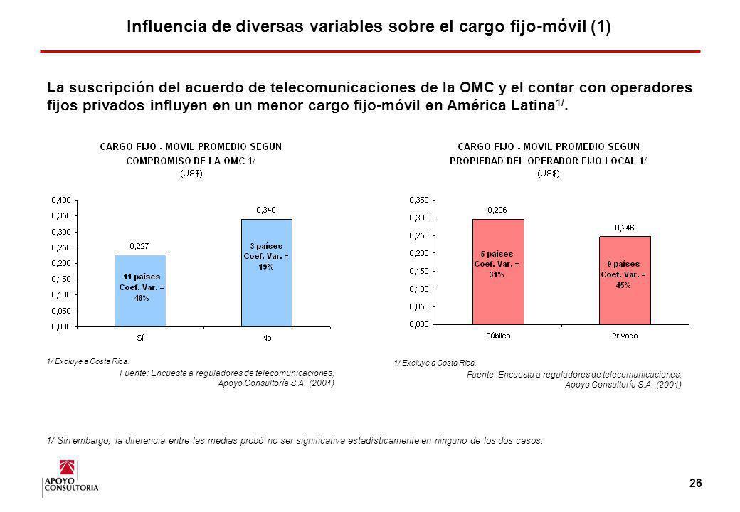 Influencia de diversas variables sobre el cargo fijo-móvil (1)