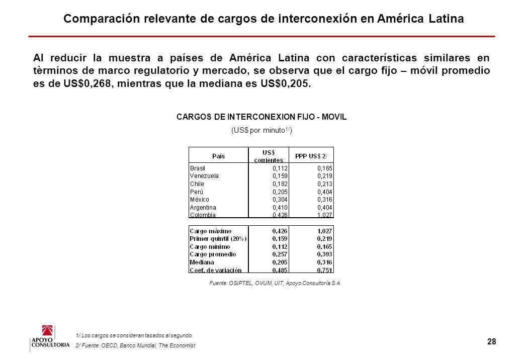 Comparación relevante de cargos de interconexión en América Latina