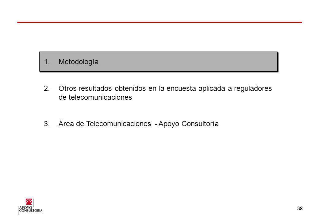 Metodología Otros resultados obtenidos en la encuesta aplicada a reguladores de telecomunicaciones.