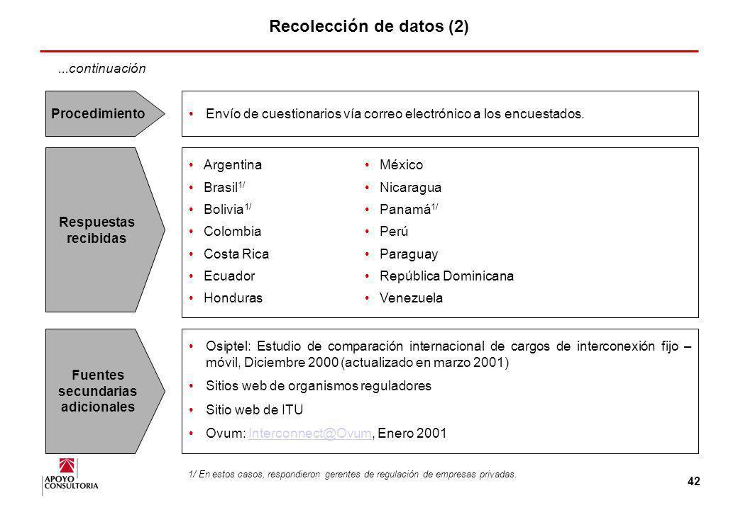 Recolección de datos (2) Fuentes secundarias adicionales