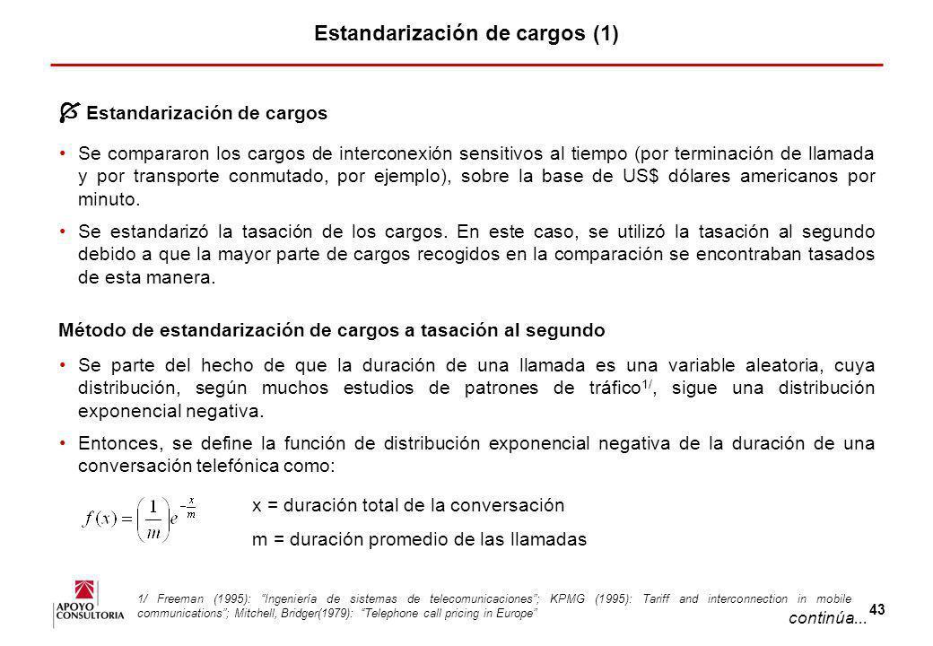 Estandarización de cargos (1)