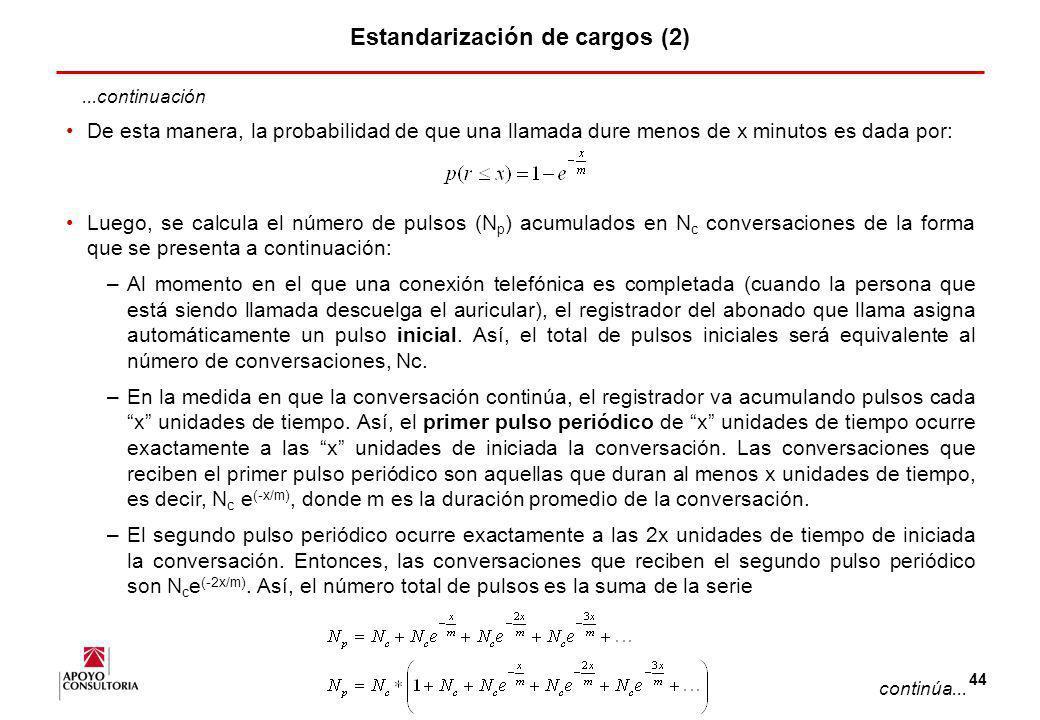 Estandarización de cargos (2)