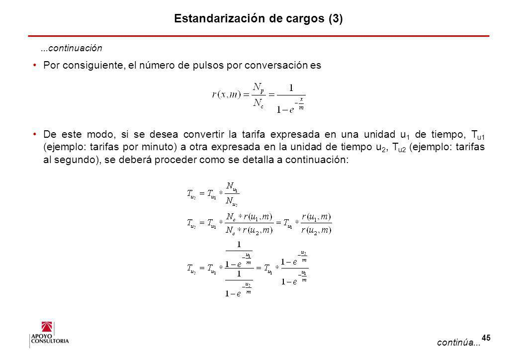 Estandarización de cargos (3)