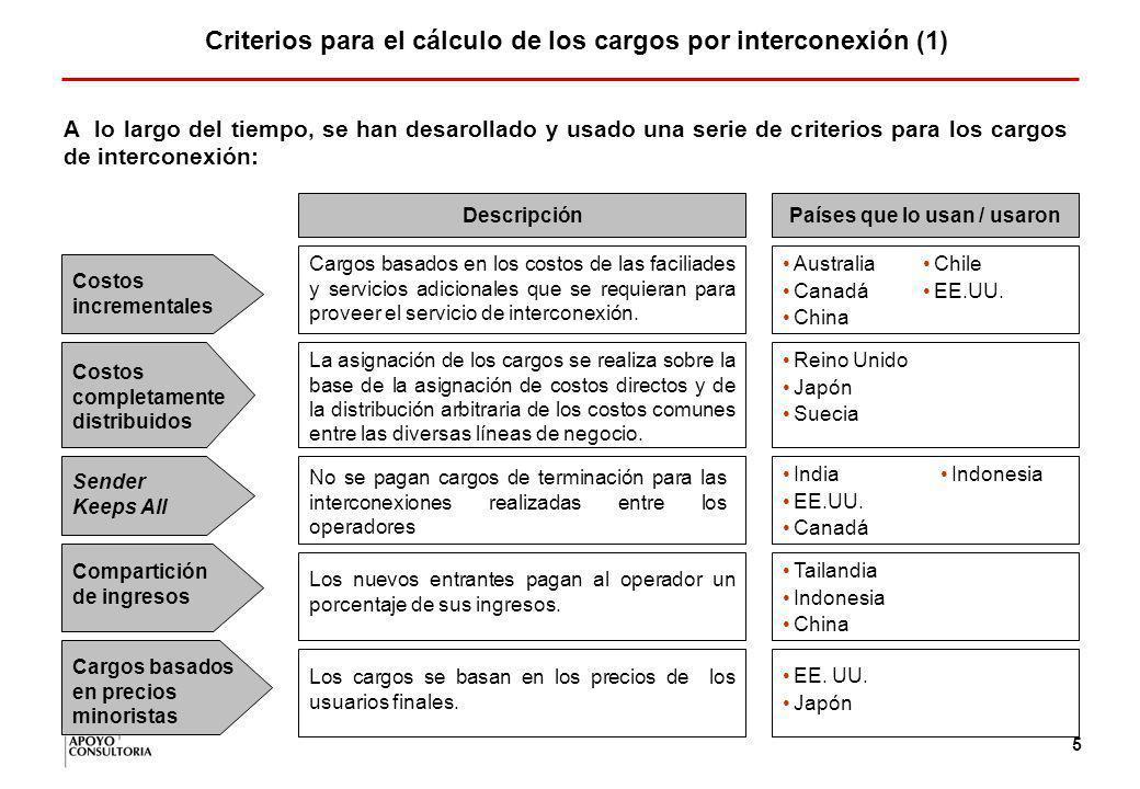 Criterios para el cálculo de los cargos por interconexión (1)