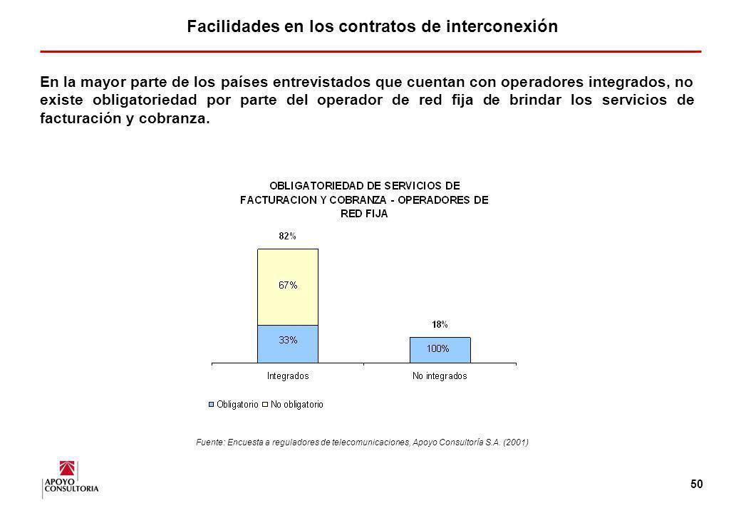 Facilidades en los contratos de interconexión