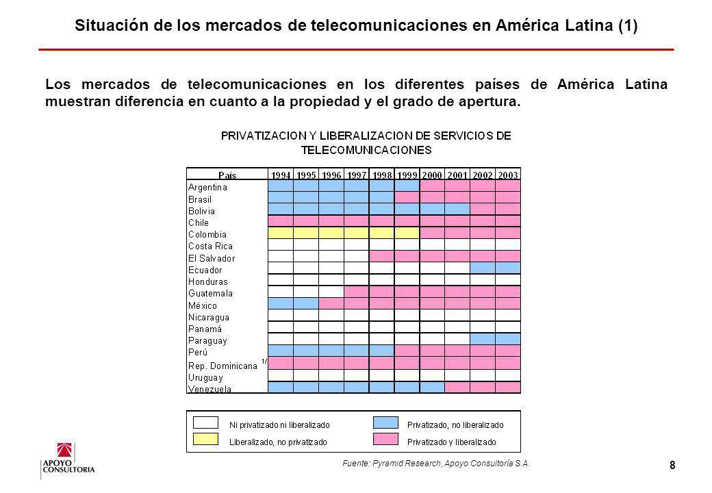 Situación de los mercados de telecomunicaciones en América Latina (1)