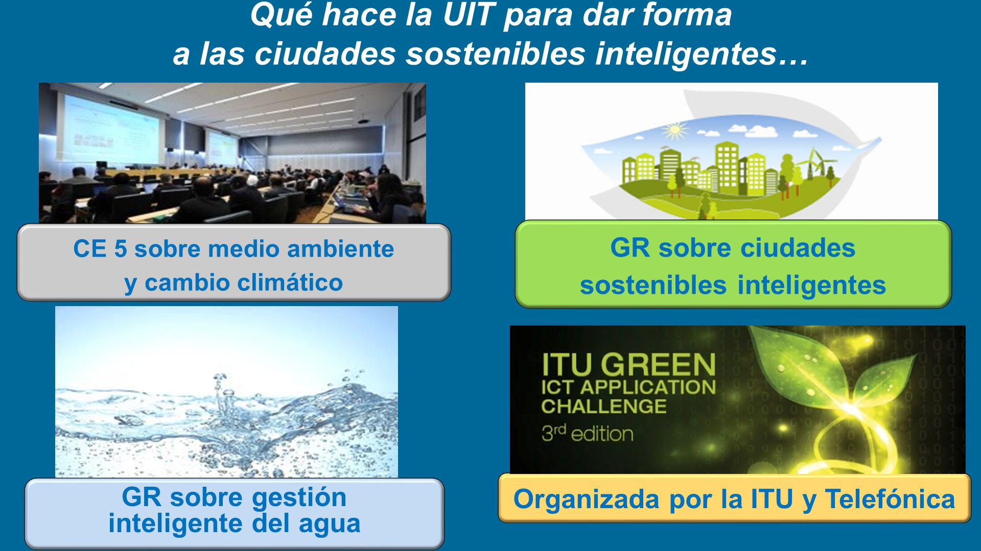 Qué hace la UIT para dar forma a las ciudades sostenibles inteligentes…
