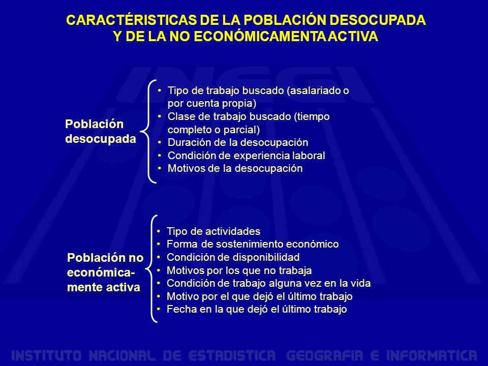 CARACTÉRISTICAS DE LA POBLACIÓN DESOCUPADA Y DE LA NO ECONÓMICAMENTA ACTIVA