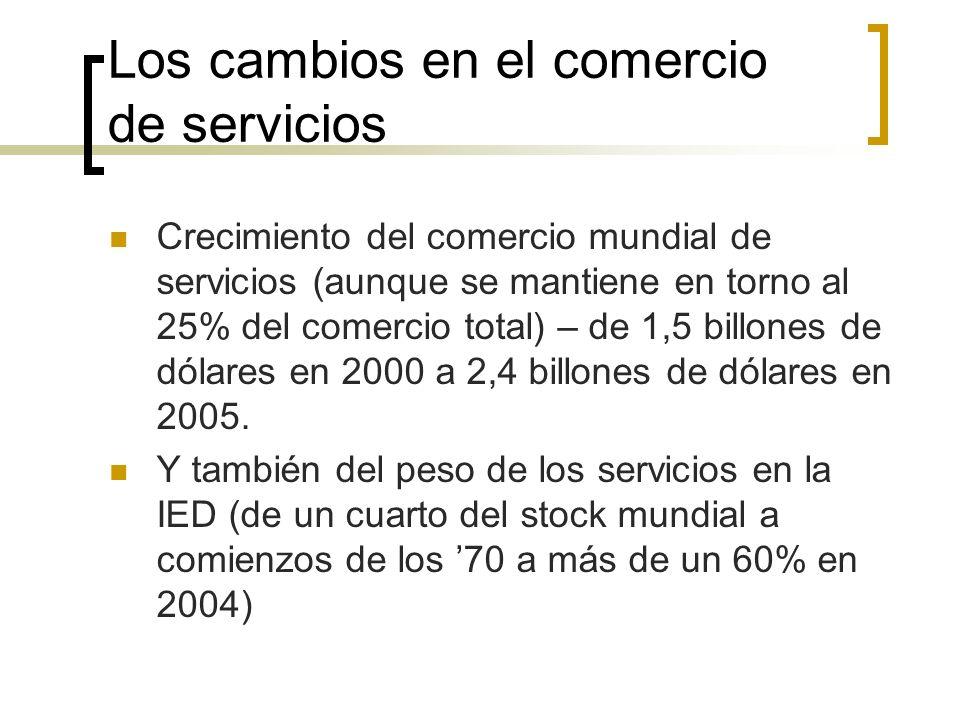 Los cambios en el comercio de servicios