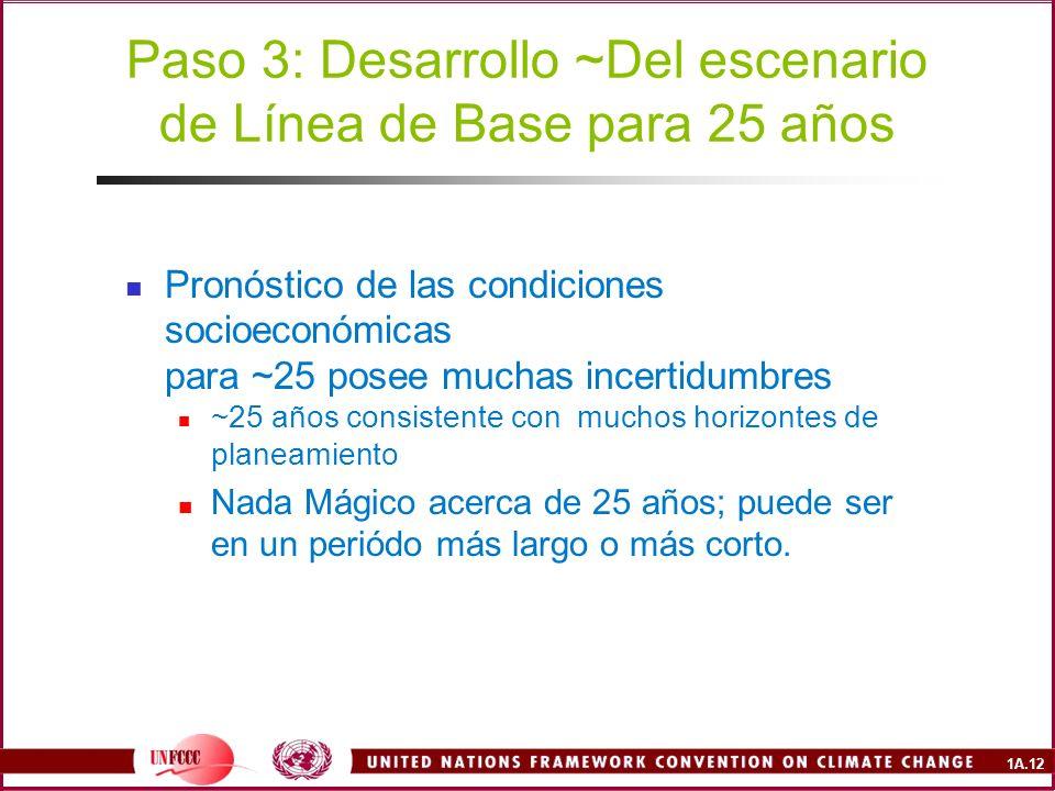 Paso 3: Desarrollo ~Del escenario de Línea de Base para 25 años