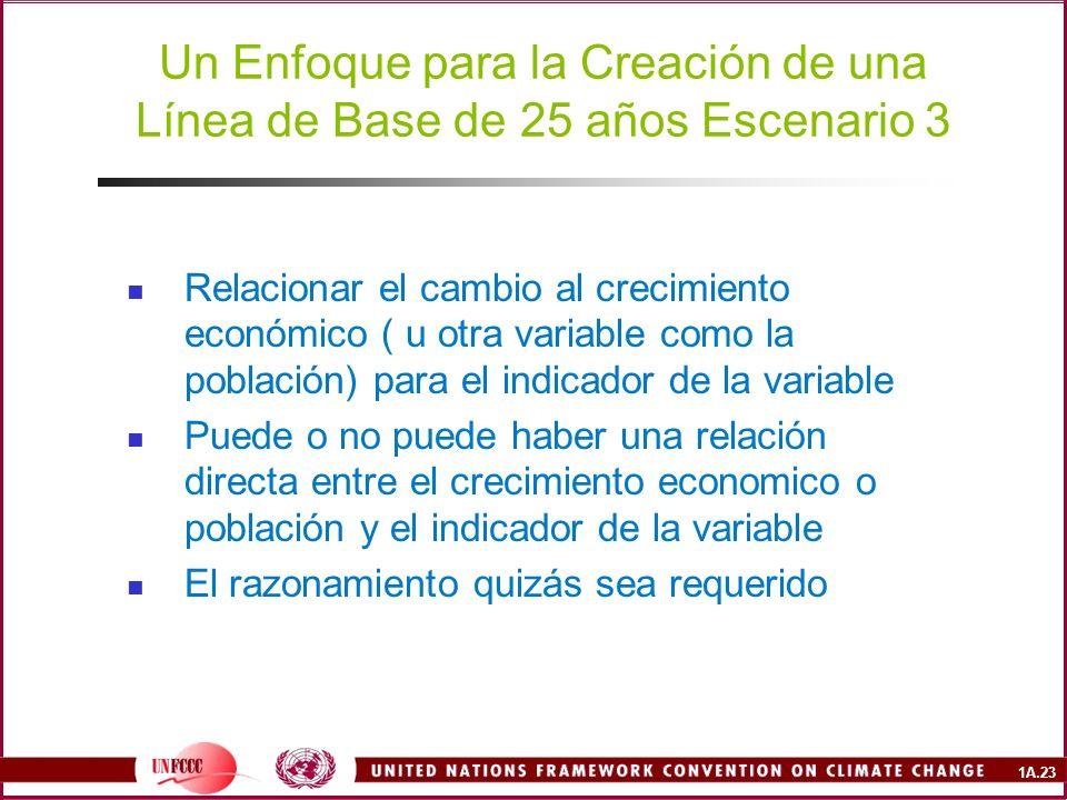 Un Enfoque para la Creación de una Línea de Base de 25 años Escenario 3