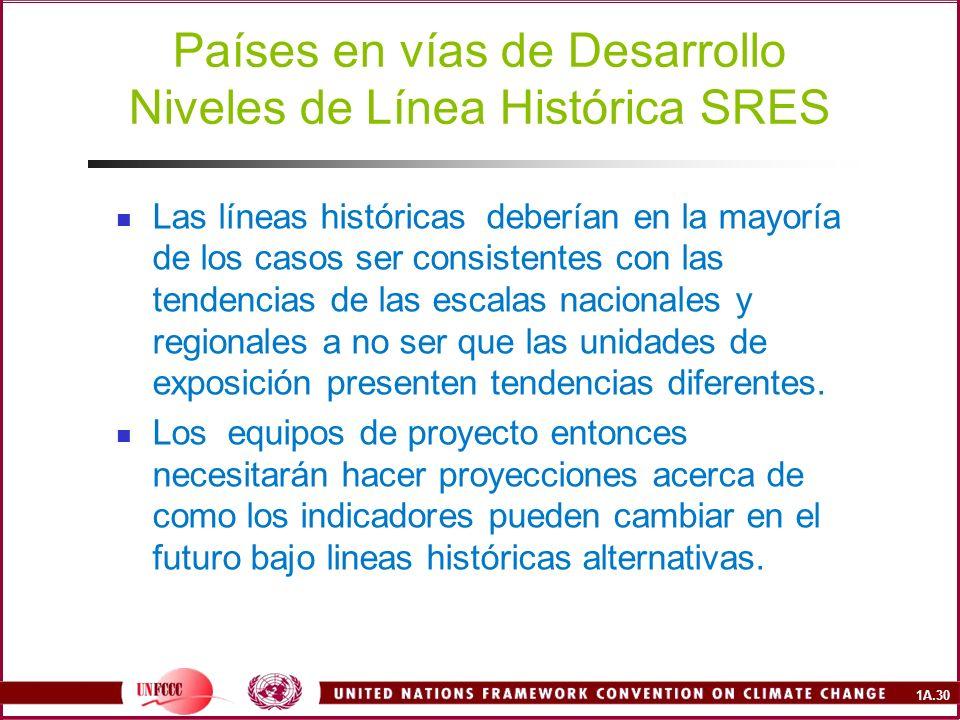 Países en vías de Desarrollo Niveles de Línea Histórica SRES
