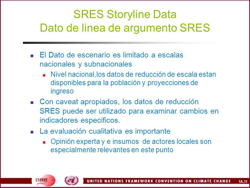 SRES Storyline Data Dato de linea de argumento SRES