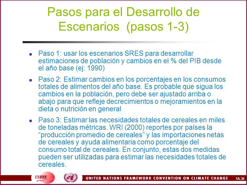 Pasos para el Desarrollo de Escenarios (pasos 1-3)