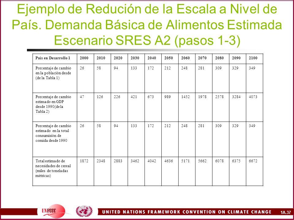 Ejemplo de Redución de la Escala a Nivel de País