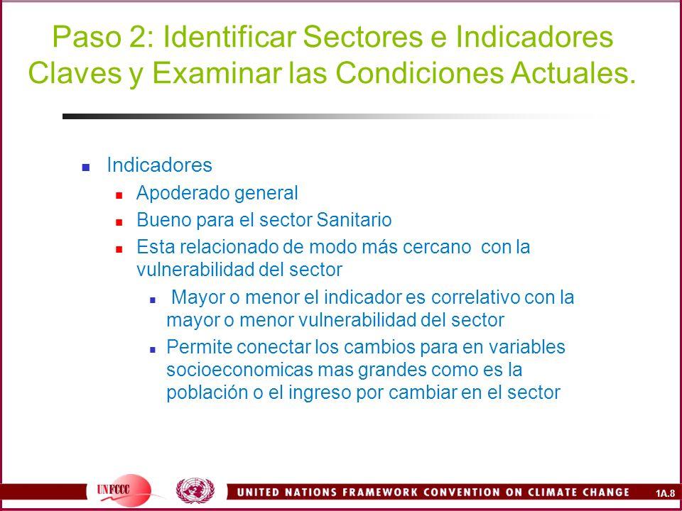 Paso 2: Identificar Sectores e Indicadores Claves y Examinar las Condiciones Actuales.