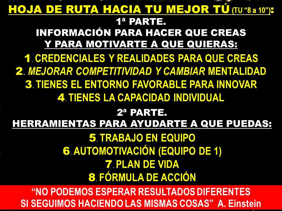 HOJA DE RUTA HACIA TU MEJOR TÚ (TU 8 a 10 ):