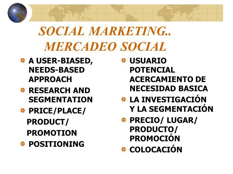 SOCIAL MARKETING.. MERCADEO SOCIAL