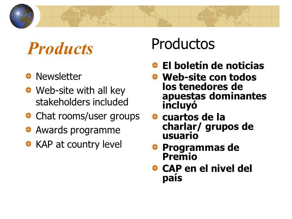 Products Productos El boletín de noticias