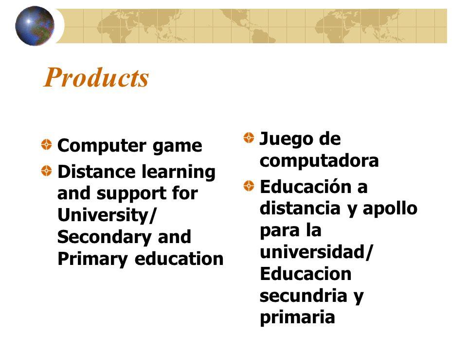 Products Computer game Juego de computadora