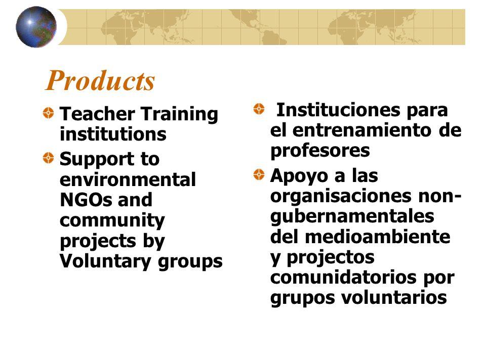 Products Instituciones para el entrenamiento de profesores