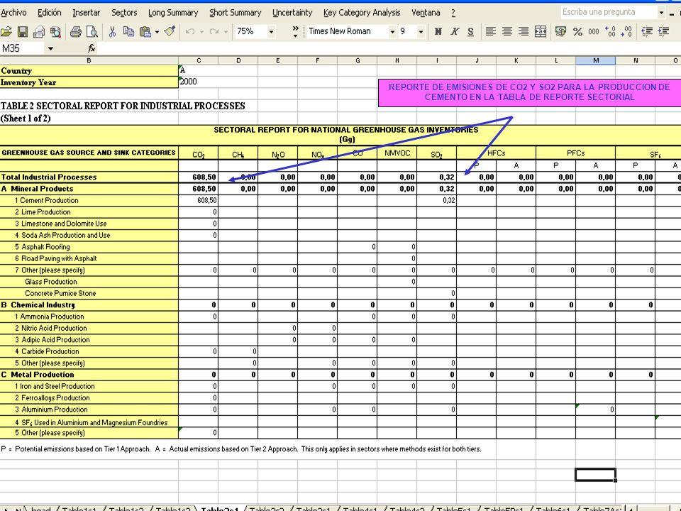 REPORTE DE EMISIONES DE CO2 Y SO2 PARA LA PRODUCCION DE CEMENTO EN LA TABLA DE REPORTE SECTORIAL