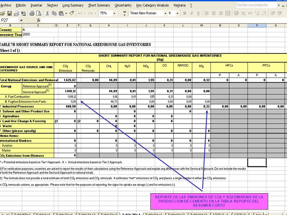 REPORTE DE LAS EMISIONES DE CO2 Y SO2 EMISIONS DE LA PRODUCCION DE CEMENTO EN LA TABLA REPORTE DEL RESUMEN CORTO