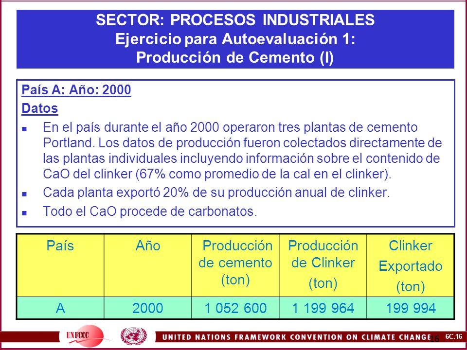 Producción de cemento (ton)