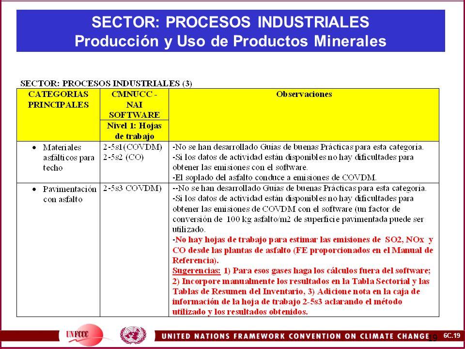 SECTOR: PROCESOS INDUSTRIALES Producción y Uso de Productos Minerales